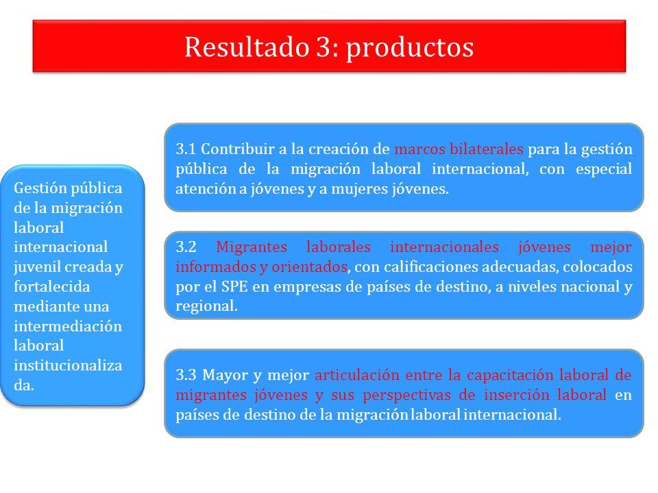 Resultado 3: productos 3.1 Contribuir a la creación de marcos bilaterales para la gestión pública de la migración laboral internacional, con especial