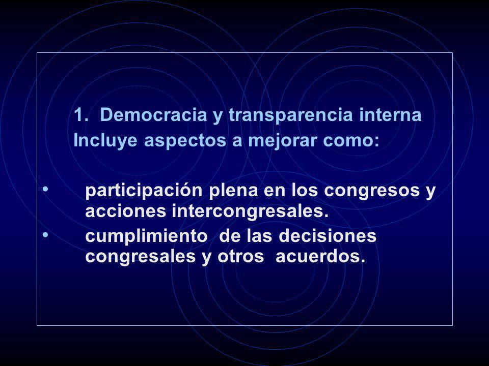 1. Democracia y transparencia interna Incluye aspectos a mejorar como: participación plena en los congresos y acciones intercongresales. cumplimiento