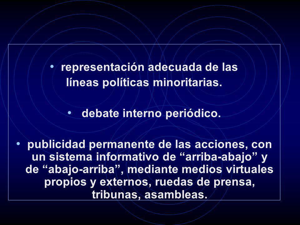 representación adecuada de las líneas políticas minoritarias. debate interno periódico. publicidad permanente de las acciones, con un sistema informat