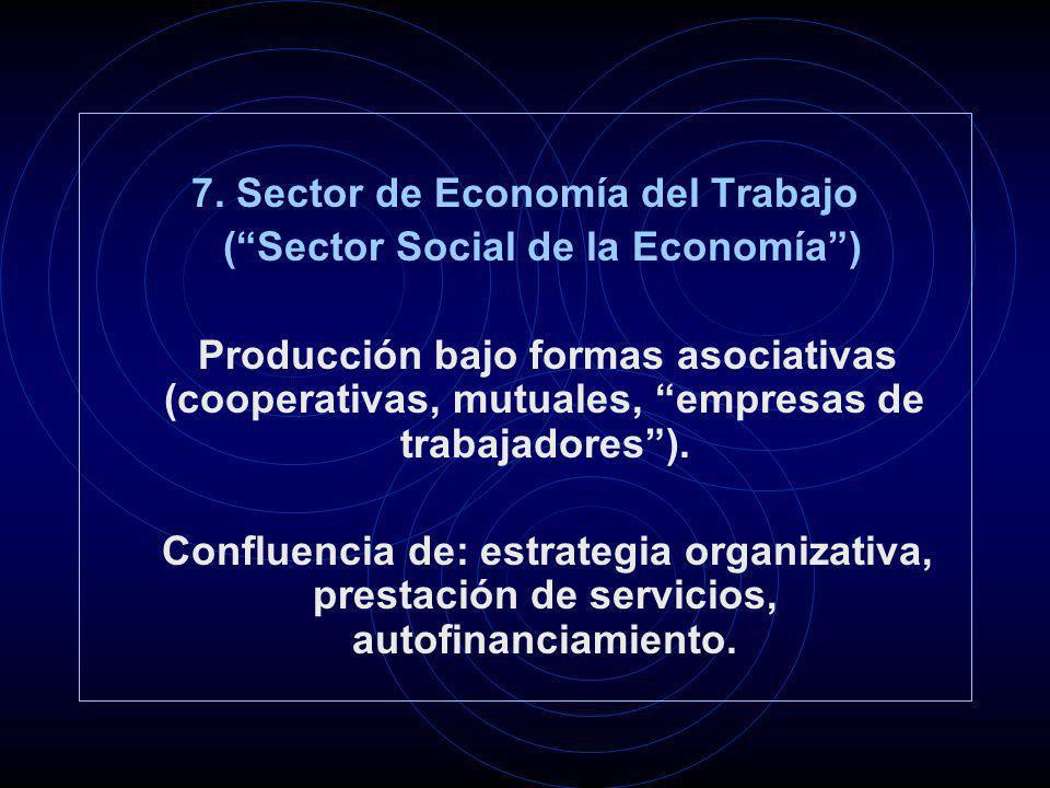 7. Sector de Economía del Trabajo (Sector Social de la Economía) Producción bajo formas asociativas (cooperativas, mutuales, empresas de trabajadores)