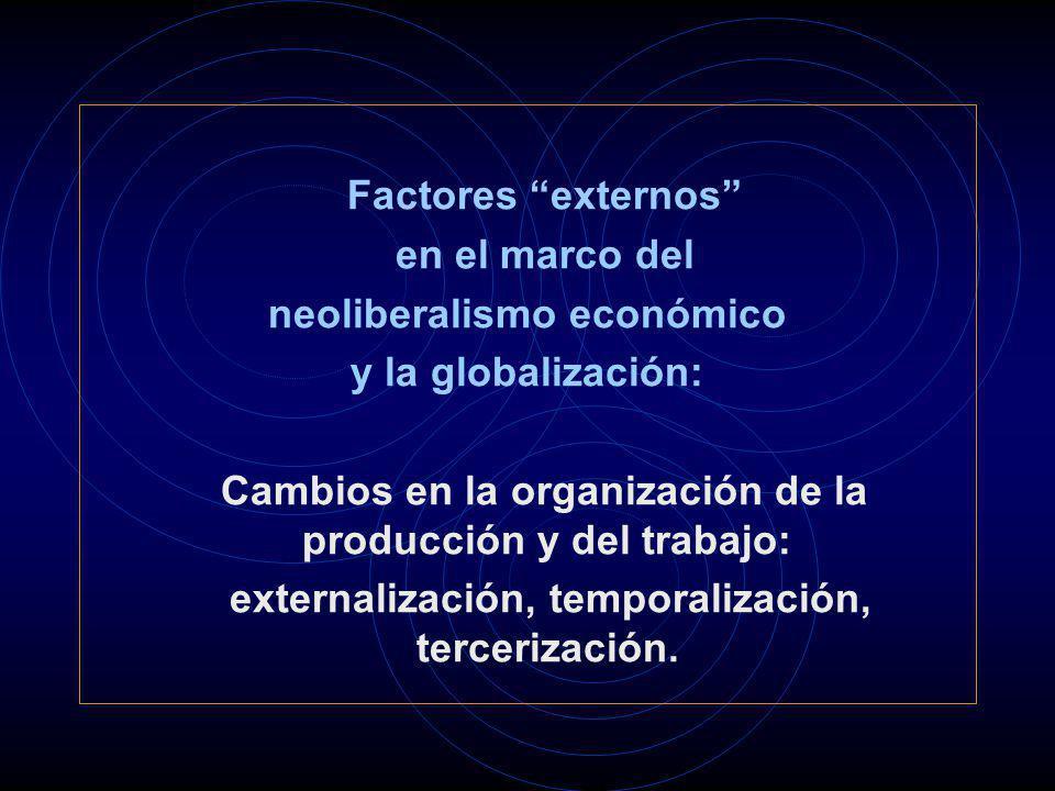 Factores externos en el marco del neoliberalismo económico y la globalización: Cambios en la organización de la producción y del trabajo: externalización, temporalización, tercerización.