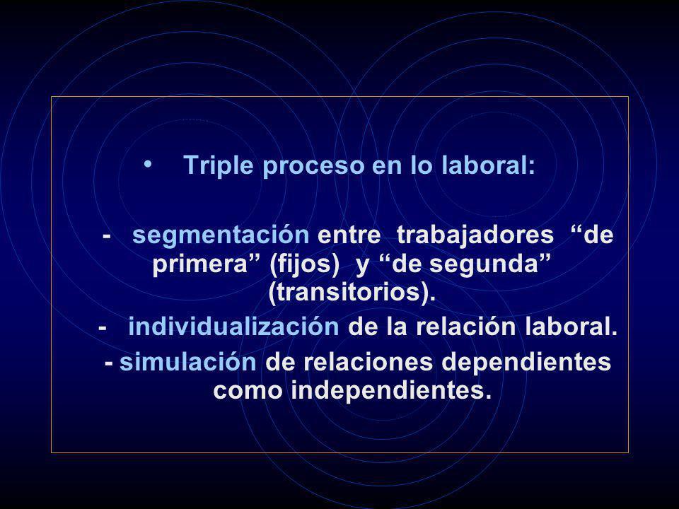 Triple proceso en lo laboral: - segmentación entre trabajadores de primera (fijos) y de segunda (transitorios). - individualización de la relación lab