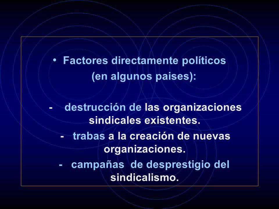 Factores directamente políticos (en algunos paises): - destrucción de las organizaciones sindicales existentes. - trabas a la creación de nuevas organ