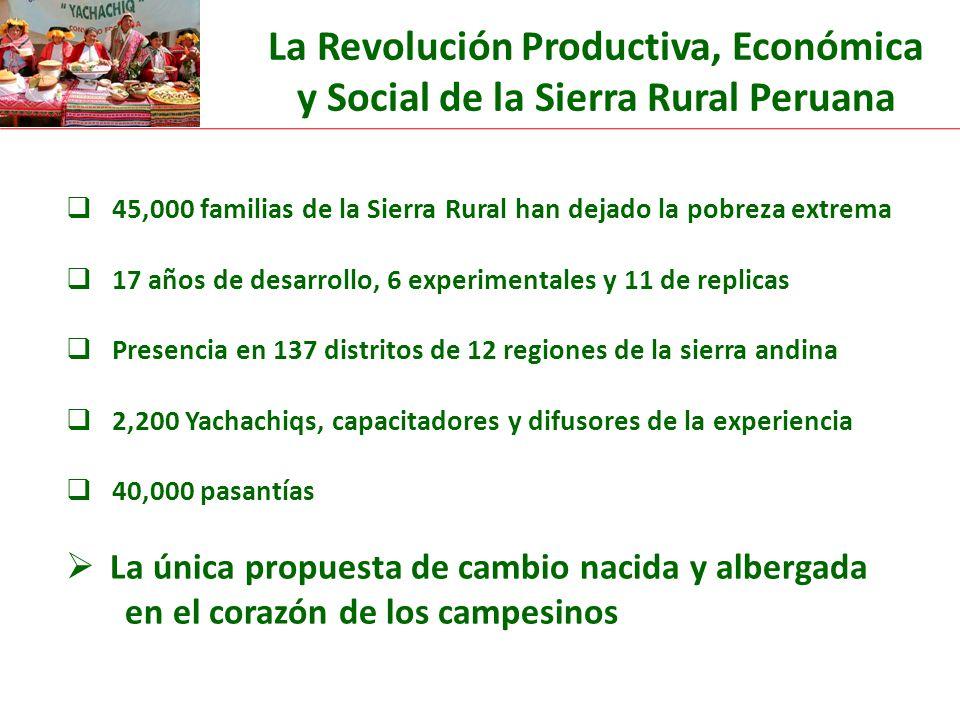 45,000 familias de la Sierra Rural han dejado la pobreza extrema 17 años de desarrollo, 6 experimentales y 11 de replicas Presencia en 137 distritos de 12 regiones de la sierra andina 2,200 Yachachiqs, capacitadores y difusores de la experiencia 40,000 pasantías La única propuesta de cambio nacida y albergada en el corazón de los campesinos La Revolución Productiva, Económica y Social de la Sierra Rural Peruana