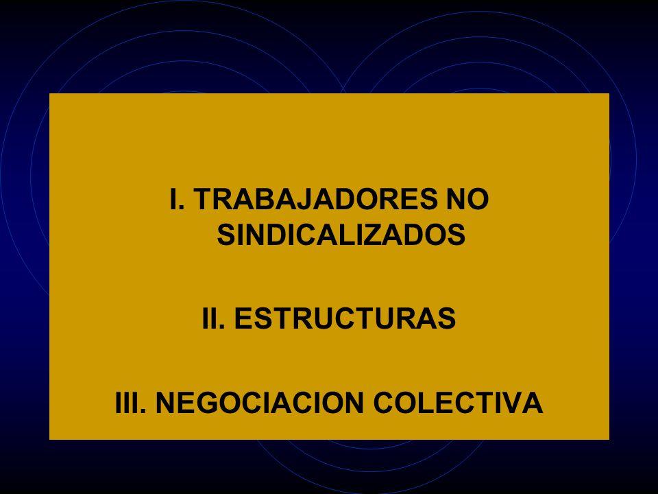 I. TRABAJADORES NO SINDICALIZADOS II. ESTRUCTURAS III. NEGOCIACION COLECTIVA
