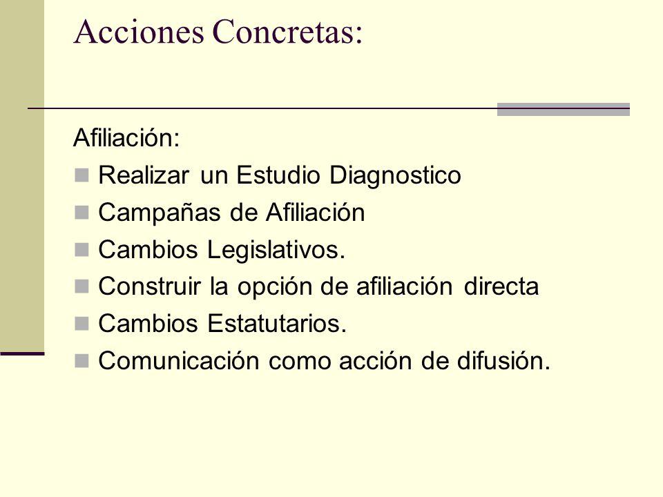 Acciones Concretas: Afiliación: Realizar un Estudio Diagnostico Campañas de Afiliación Cambios Legislativos. Construir la opción de afiliación directa