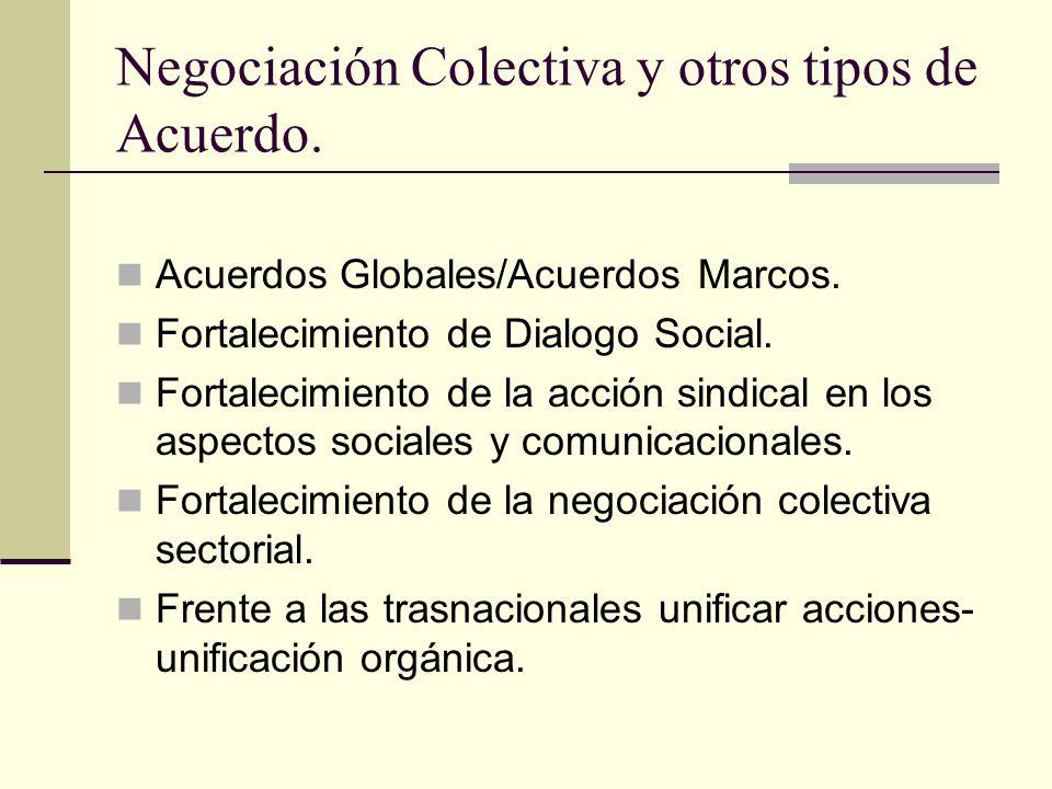 Negociación Colectiva y otros tipos de Acuerdo. Acuerdos Globales/Acuerdos Marcos. Fortalecimiento de Dialogo Social. Fortalecimiento de la acción sin