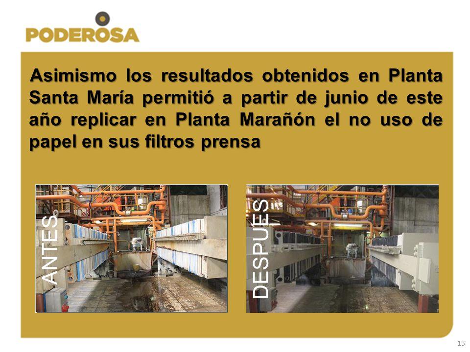 13 Asimismo los resultados obtenidos en Planta Santa María permitió a partir de junio de este año replicar en Planta Marañón el no uso de papel en sus