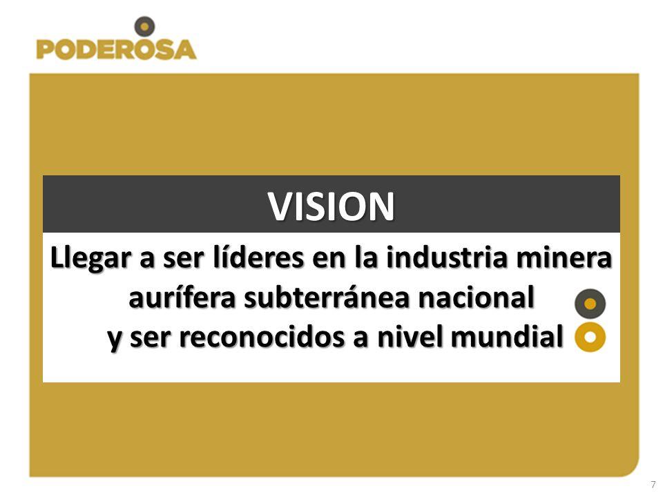 7 VISION Llegar a ser líderes en la industria minera aurífera subterránea nacional y ser reconocidos a nivel mundial y ser reconocidos a nivel mundial