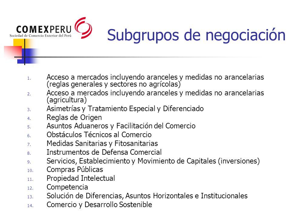 Subgrupos de negociación 1. Acceso a mercados incluyendo aranceles y medidas no arancelarias (reglas generales y sectores no agrícolas) 2. Acceso a me