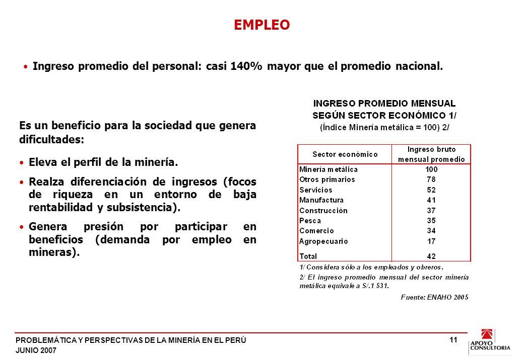 PROBLEMÁTICA Y PERSPECTIVAS DE LA MINERÍA EN EL PERÚ JUNIO 2007 11 EMPLEO Ingreso promedio del personal: casi 140% mayor que el promedio nacional.