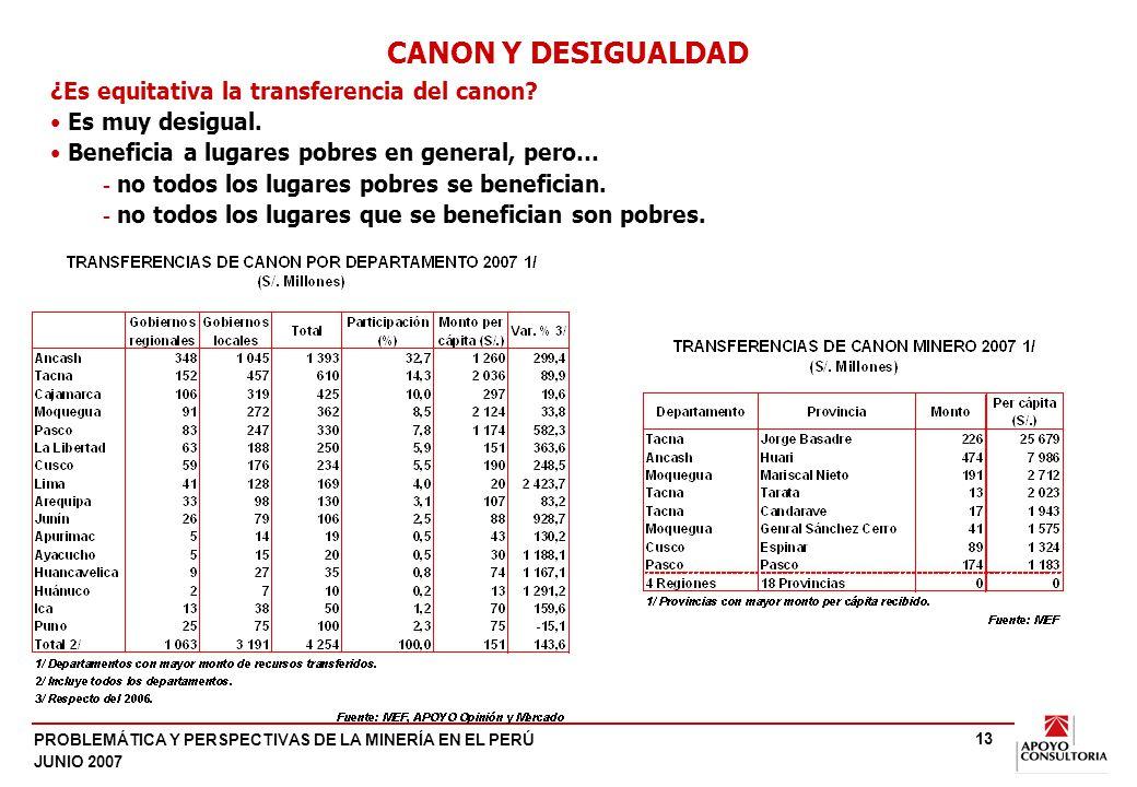 PROBLEMÁTICA Y PERSPECTIVAS DE LA MINERÍA EN EL PERÚ JUNIO 2007 13 CANON Y DESIGUALDAD ¿Es equitativa la transferencia del canon? Es muy desigual. Ben