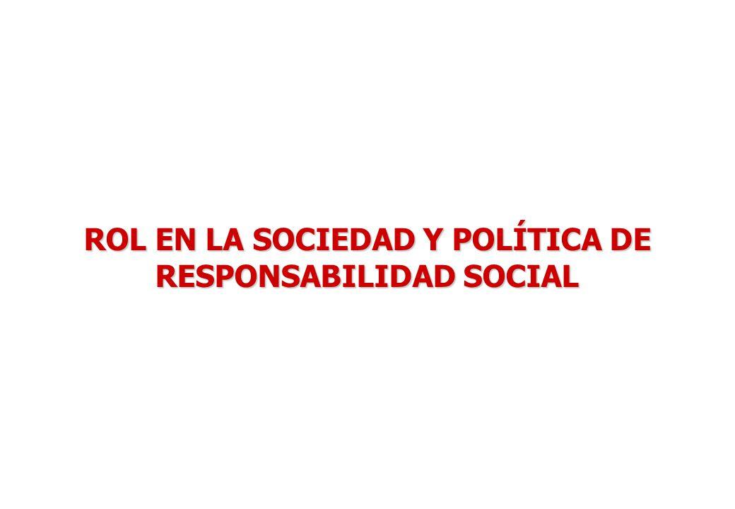 PROBLEMÁTICA Y PERSPECTIVAS DE LA MINERÍA EN EL PERÚ JUNIO 2007 16 ROL EN LA SOCIEDAD Y POLÍTICA DE RESPONSABILIDAD SOCIAL