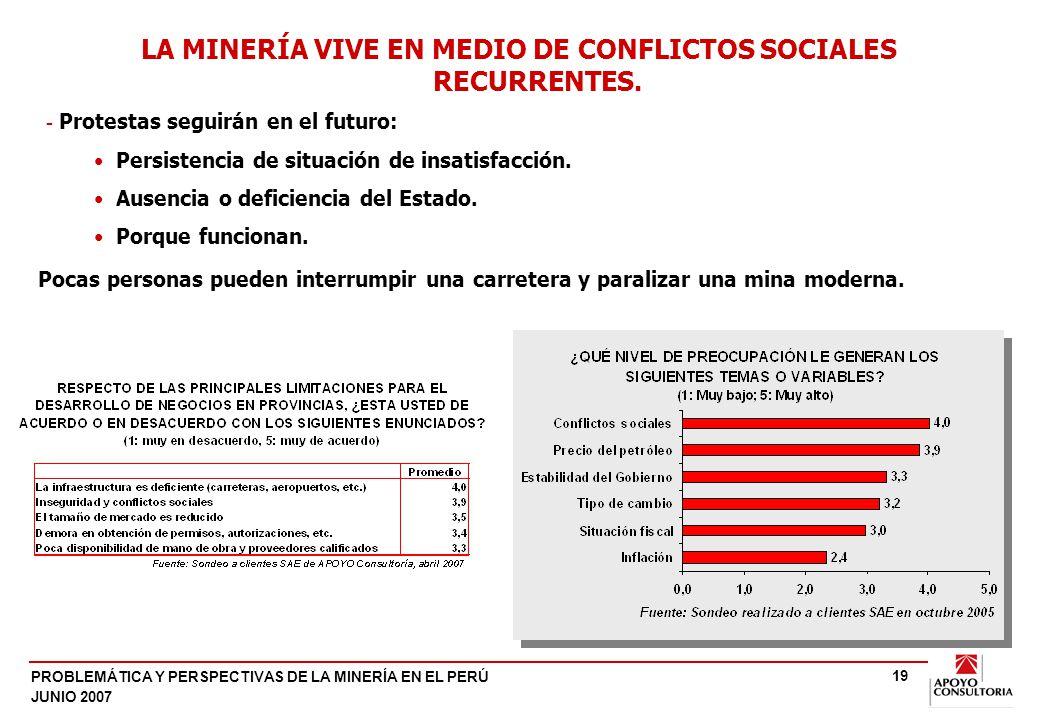 PROBLEMÁTICA Y PERSPECTIVAS DE LA MINERÍA EN EL PERÚ JUNIO 2007 19 LA MINERÍA VIVE EN MEDIO DE CONFLICTOS SOCIALES RECURRENTES. - Protestas seguirán e