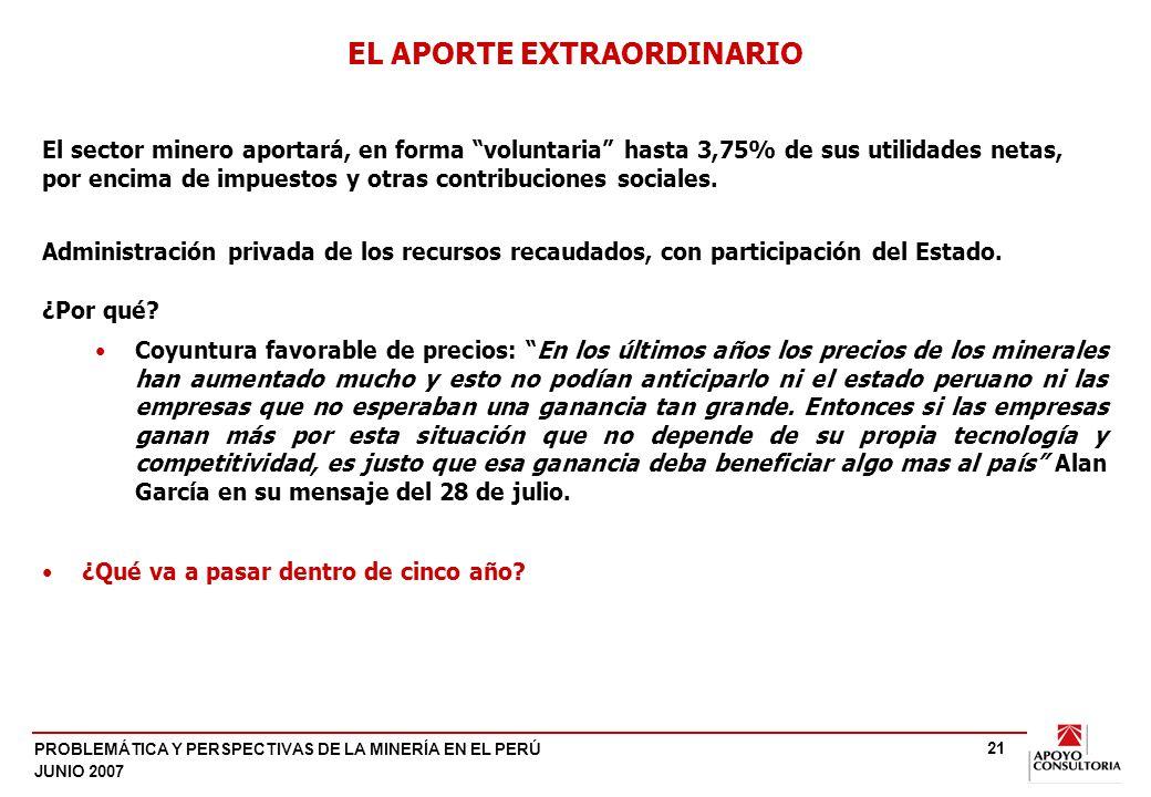 PROBLEMÁTICA Y PERSPECTIVAS DE LA MINERÍA EN EL PERÚ JUNIO 2007 21 EL APORTE EXTRAORDINARIO Administración privada de los recursos recaudados, con par