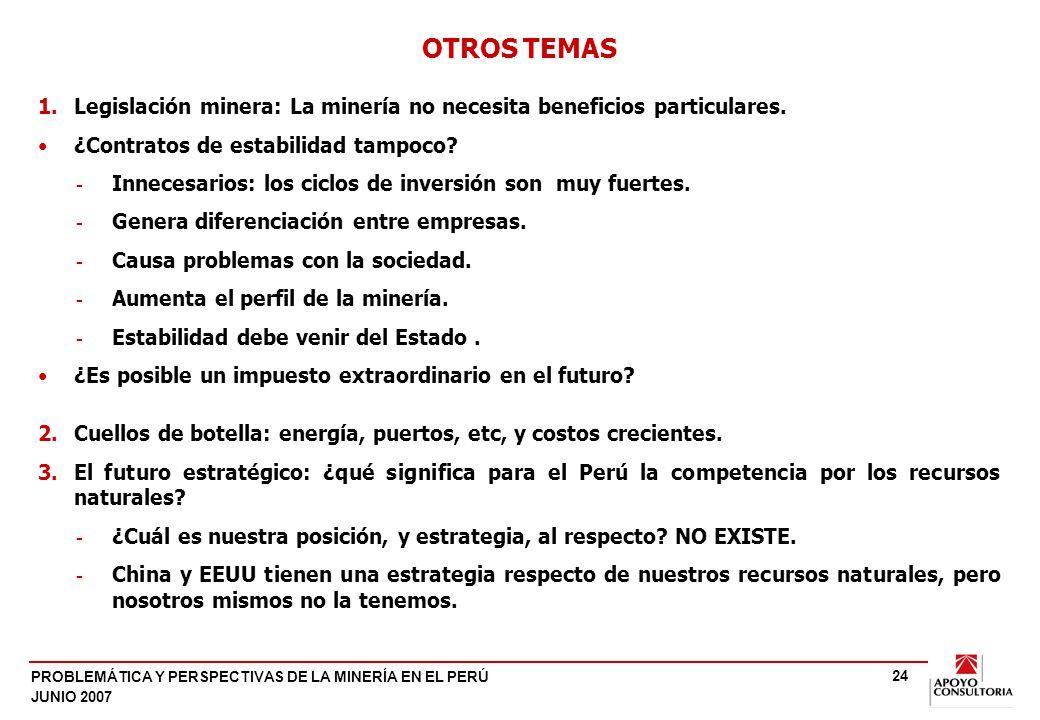 PROBLEMÁTICA Y PERSPECTIVAS DE LA MINERÍA EN EL PERÚ JUNIO 2007 24 2.Cuellos de botella: energía, puertos, etc, y costos crecientes.