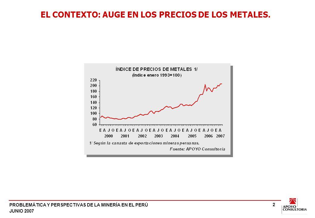 PROBLEMÁTICA Y PERSPECTIVAS DE LA MINERÍA EN EL PERÚ JUNIO 2007 2 EL CONTEXTO: AUGE EN LOS PRECIOS DE LOS METALES.