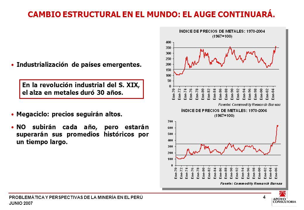 PROBLEMÁTICA Y PERSPECTIVAS DE LA MINERÍA EN EL PERÚ JUNIO 2007 4 CAMBIO ESTRUCTURAL EN EL MUNDO: EL AUGE CONTINUARÁ. Industrialización de países emer