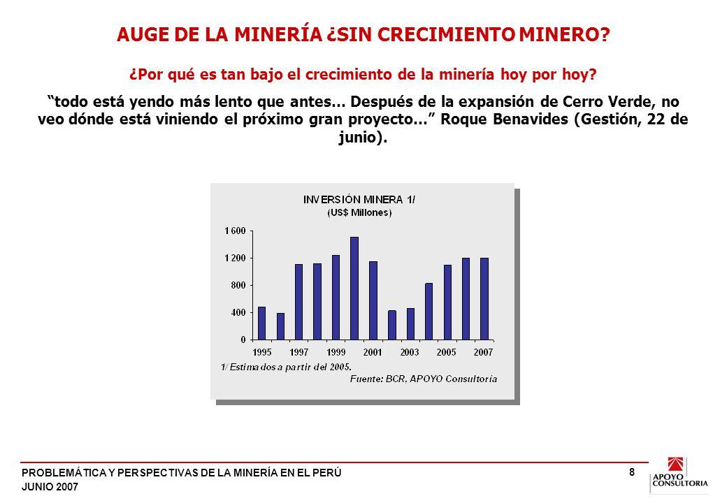 PROBLEMÁTICA Y PERSPECTIVAS DE LA MINERÍA EN EL PERÚ JUNIO 2007 8 AUGE DE LA MINERÍA ¿SIN CRECIMIENTO MINERO.