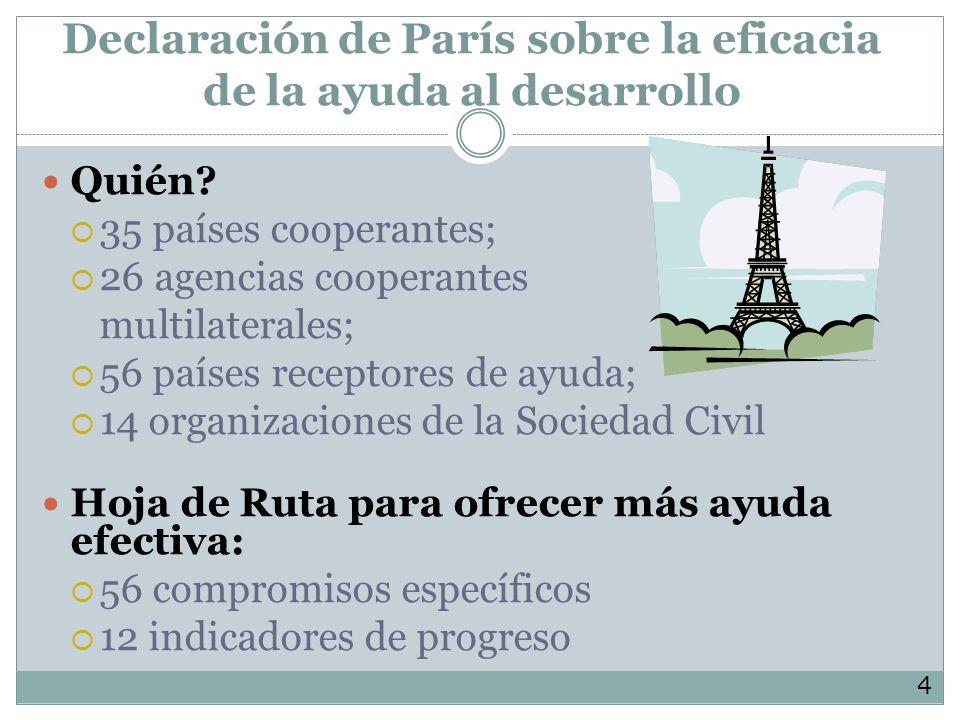 Declaración de París sobre la eficacia de la ayuda al desarrollo Quién? 35 países cooperantes; 26 agencias cooperantes multilaterales; 56 países recep