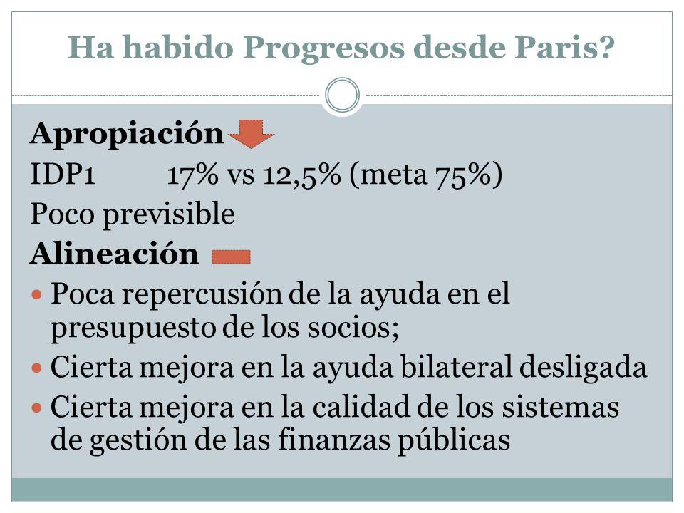 Ha habido Progresos desde Paris? Apropiación IDP1 17% vs 12,5% (meta 75%) Poco previsible Alineación Poca repercusión de la ayuda en el presupuesto de