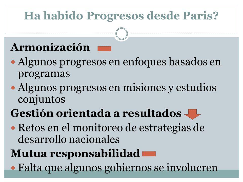 Ha habido Progresos desde Paris? Armonización Algunos progresos en enfoques basados en programas Algunos progresos en misiones y estudios conjuntos Ge