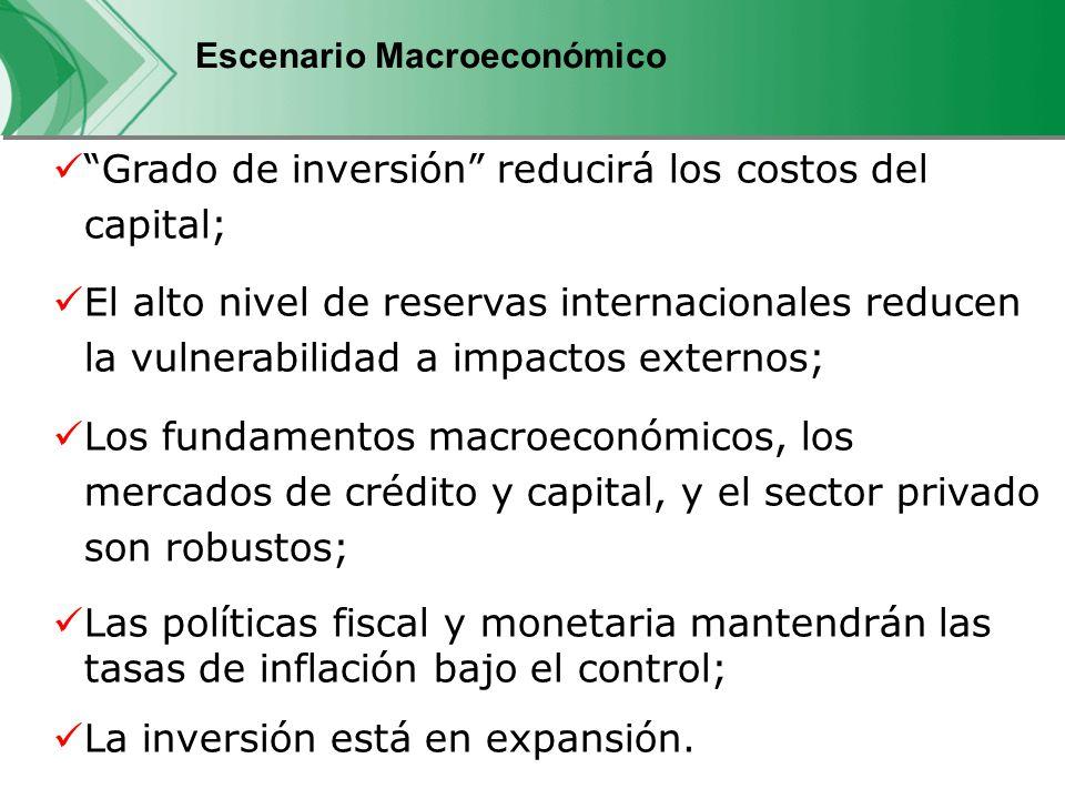Crecimiento económico en aceleración * Proyección BNDES.