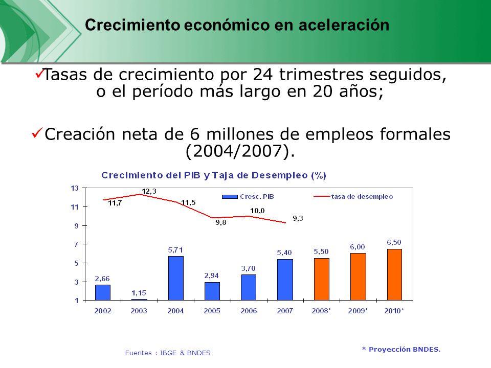 Rentabilidad récord en el sector privado En 2006, por tercer año consecutivo, la rentabilidad mediana de las 500 mayores empresas de Brasil superó los 12%, algo que no ocurría desde hace 25 años.