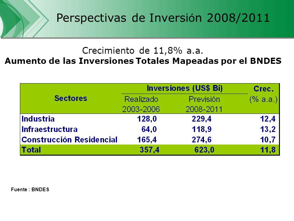 Fuente : BNDES Investimentos Inversiones en infraestructur a y construcci ó n Nuevas Inversiones (mapeadas por el BNDES) US$ Bi Previsión de crec.