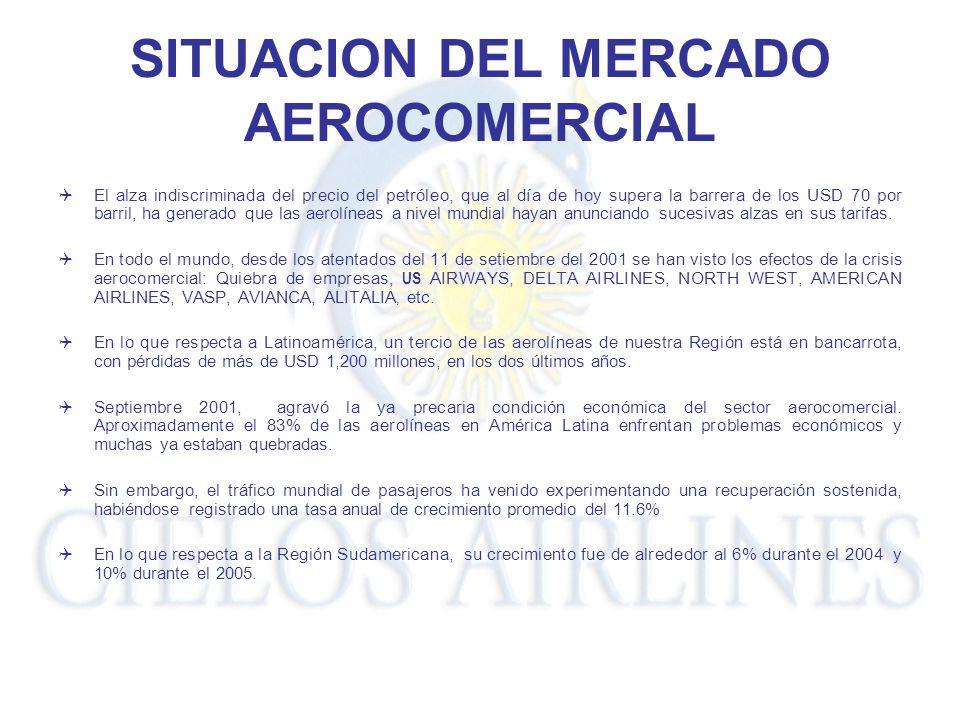 DIAGNOSTICO DE SITUACIÓN ACTUAL DEL TRANSPORTE AEREO EN EL PERÚ En la actualidad existe una precaria presencia y promoción de la aviación civil, lo que nos ubica como uno de los países más pobres en parque aéreo y desarrollo aeronáutico.