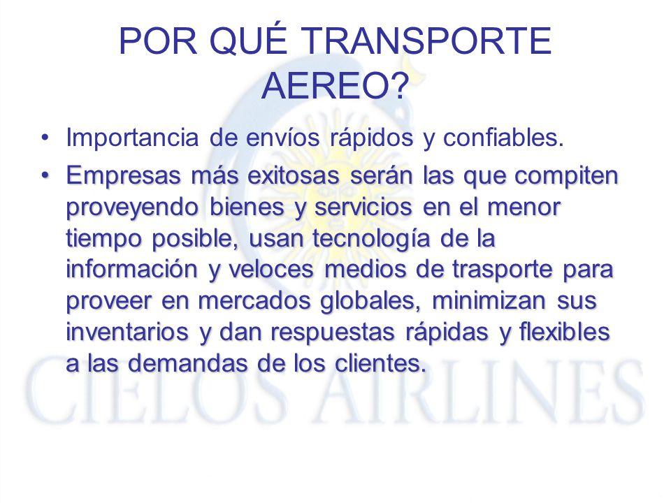 QUÉ HACER FRENTE A LA REALIDAD ACTUAL Modificar las tasas onerosas de aeropuerto.