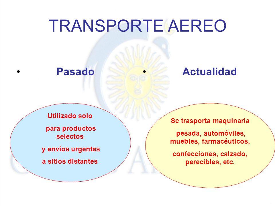 Características del mercado de Carga Aérea Peruano – Los empresarios sólo optan por contratar la vía aérea cuando: No pueden usar la vía marítima (perecibles o envíos urgentes).