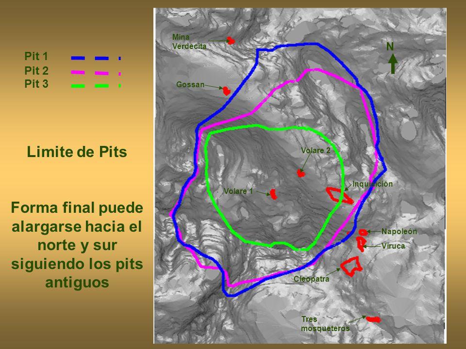 Pit 1 Pit 3 Pit 2 Limite de Pits Forma final puede alargarse hacia el norte y sur siguiendo los pits antiguos Mina Verdecita Gossan Volare 2 Volare 1 Inquisición Tres mosqueteros Napoleón Cleopatra Viruca N