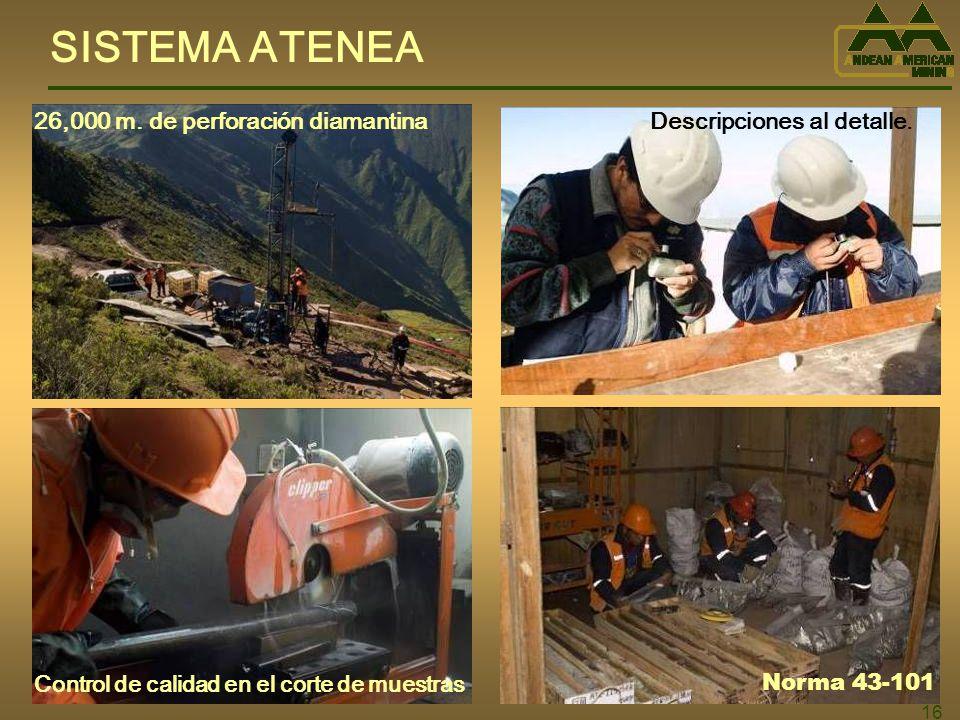 16 SISTEMA ATENEA 26,000 m.de perforación diamantina Descripciones al detalle.