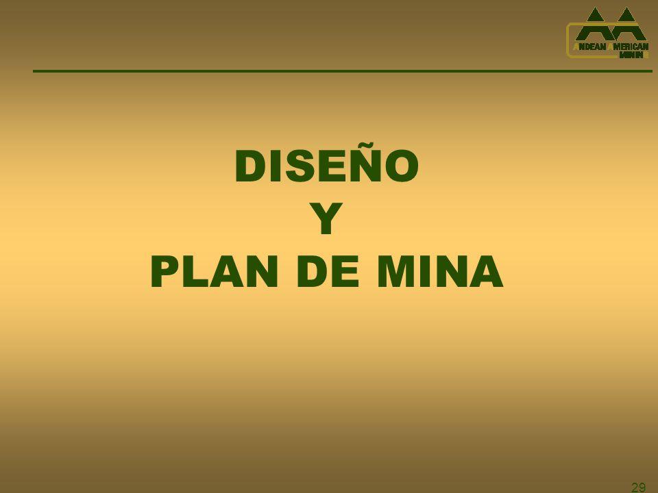 29 DISEÑO Y PLAN DE MINA