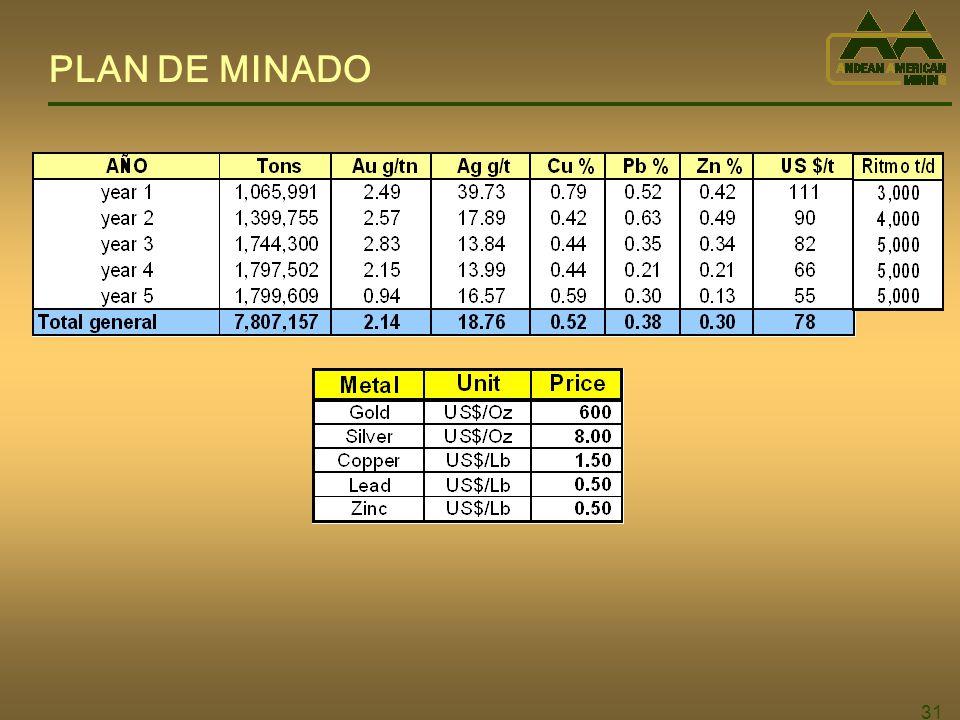 31 PLAN DE MINADO