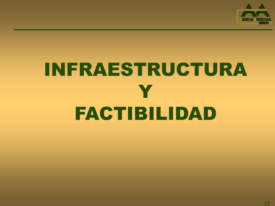 35 INFRAESTRUCTURA Y FACTIBILIDAD
