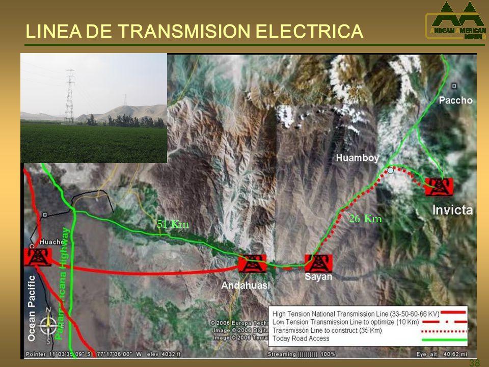 38 51 Km 26 Km LINEA DE TRANSMISION ELECTRICA