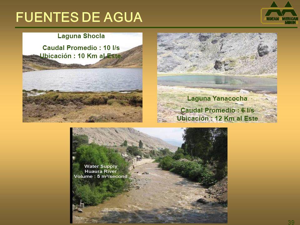 39 Laguna Yanacocha Caudal Promedio : 6 l/s Ubicación : 12 Km al Este Laguna Shocla Caudal Promedio : 10 l/s Ubicación : 10 Km al Este.