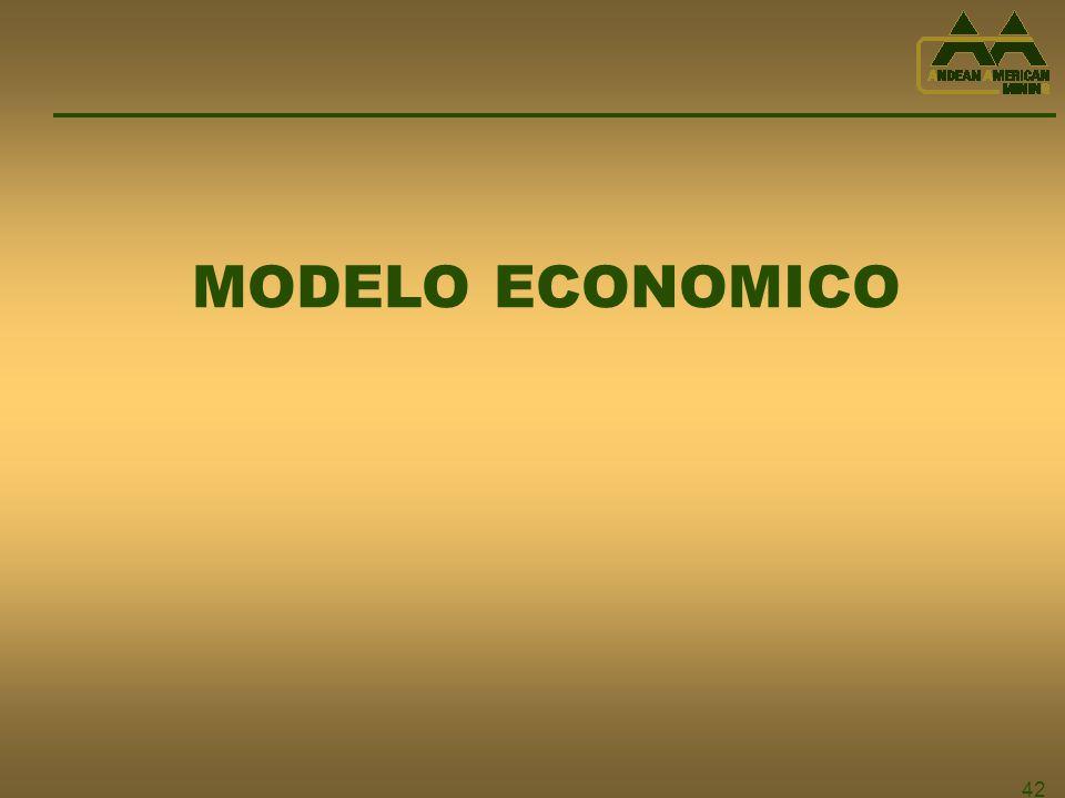 42 MODELO ECONOMICO