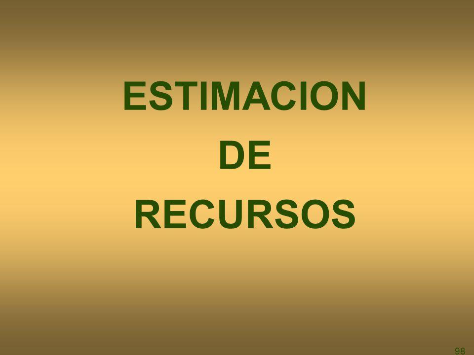 98 ESTIMACION DE RECURSOS
