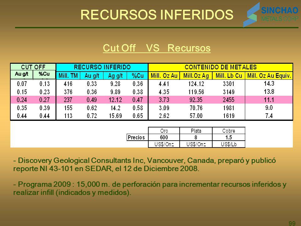 99 RECURSOS INFERIDOS - Discovery Geological Consultants Inc, Vancouver, Canada, preparó y publicó reporte NI 43-101 en SEDAR, el 12 de Diciembre 2008.