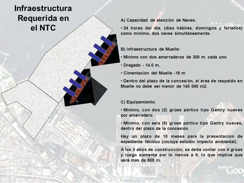 Infraestructura Requerida en el NTC A) Capacidad de atención de Naves: 24 horas del día, (días hábiles, domingos y feriados) como mínimo, dos naves si