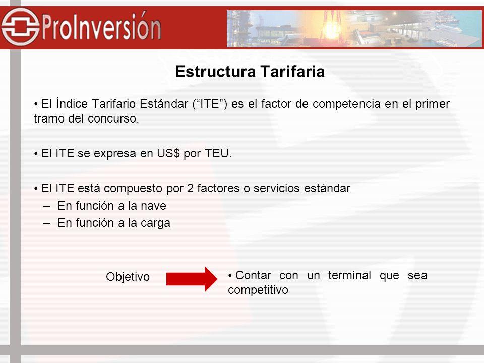 Estructura Tarifaria El Índice Tarifario Estándar (ITE) es el factor de competencia en el primer tramo del concurso. El ITE se expresa en US$ por TEU.