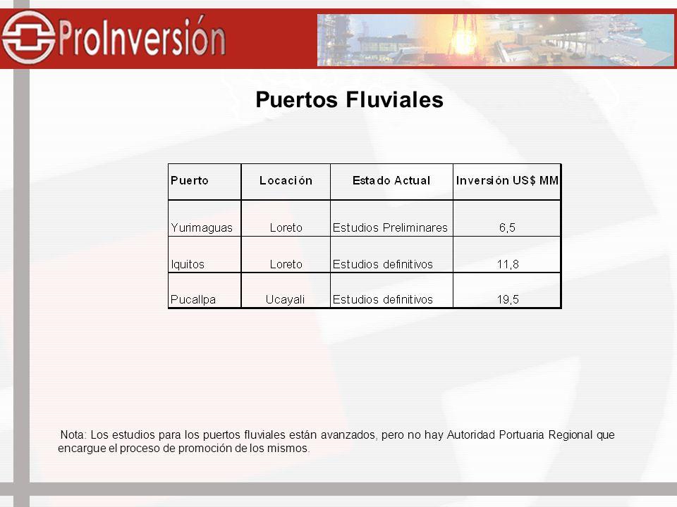 Puertos Fluviales Nota: Los estudios para los puertos fluviales están avanzados, pero no hay Autoridad Portuaria Regional que encargue el proceso de p