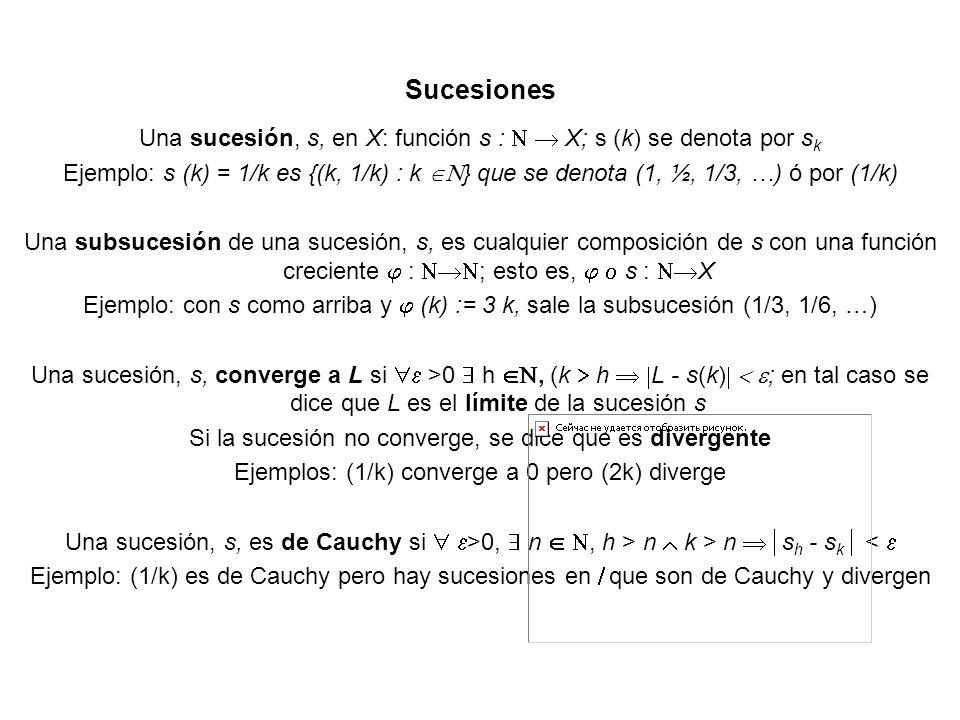 Sucesiones Una sucesión, s, en X: función s : X; s (k) se denota por s k Ejemplo: s (k) = 1/k es {(k, 1/k) : k } que se denota (1, ½, 1/3, …) ó por (1