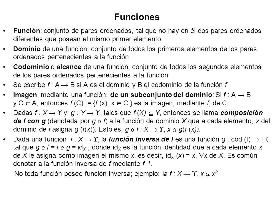 Funciones Función: conjunto de pares ordenados, tal que no hay en él dos pares ordenados diferentes que posean el mismo primer elemento Dominio de una