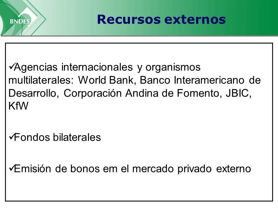 Recursos externos Agencias internacionales y organismos multilaterales: World Bank, Banco Interamericano de Desarrollo, Corporación Andina de Fomento,