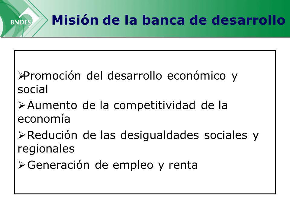 Misión de la banca de desarrollo Promoción del desarrollo económico y social Aumento de la competitividad de la economía Redución de las desigualdades