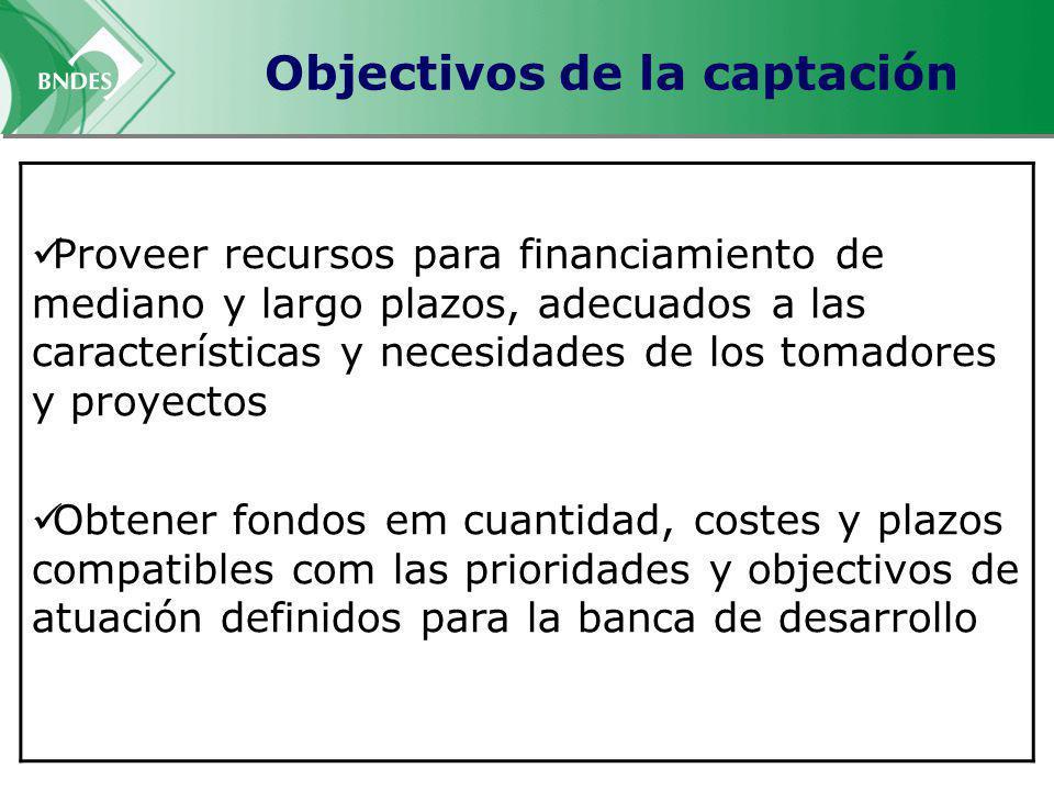 Objectivos de la captación Proveer recursos para financiamiento de mediano y largo plazos, adecuados a las características y necesidades de los tomadores y proyectos Obtener fondos em cuantidad, costes y plazos compatibles com las prioridades y objectivos de atuación definidos para la banca de desarrollo